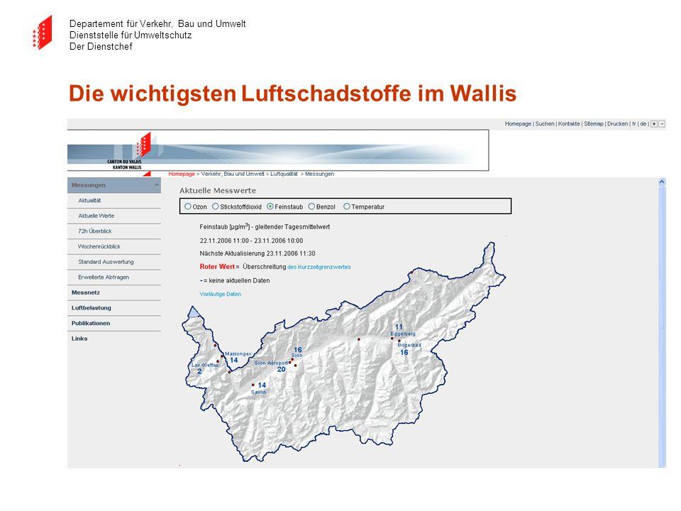 Departement für Verkehr, Bau und Umwelt Dienststelle für Umweltschutz Der Dienstchef Die wichtigsten Luftschadstoffe im Wallis