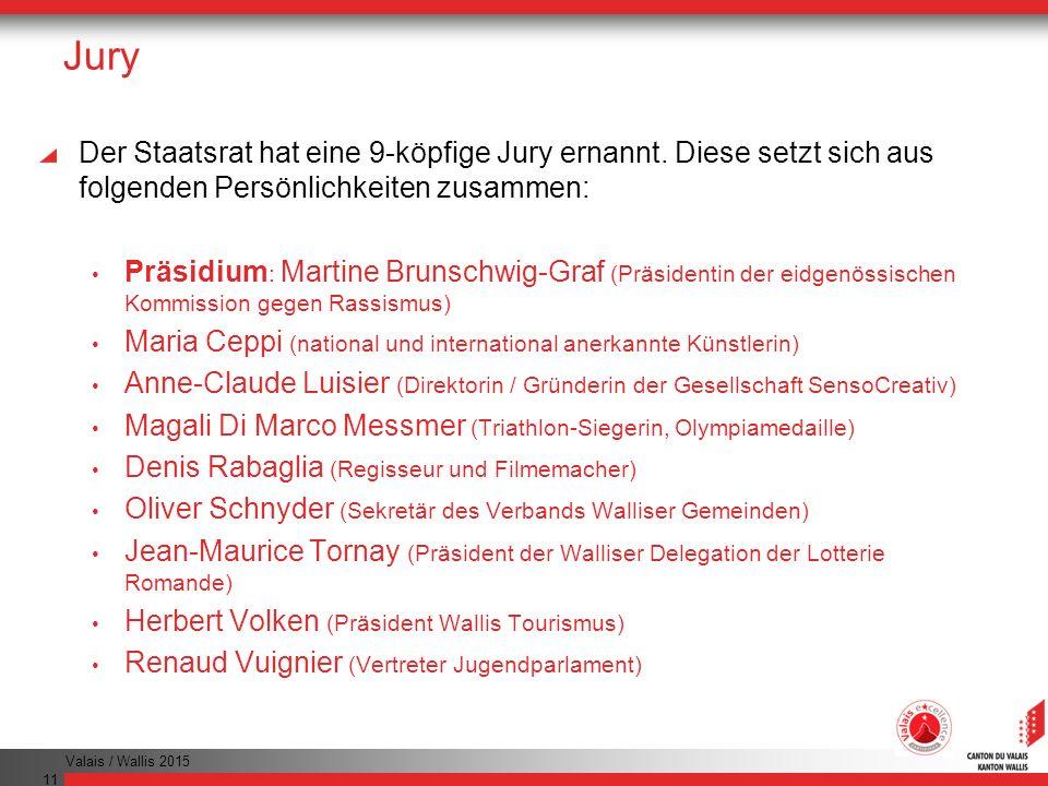 Valais / Wallis 2015 11 Jury Der Staatsrat hat eine 9-köpfige Jury ernannt. Diese setzt sich aus folgenden Persönlichkeiten zusammen: Präsidium : Mart