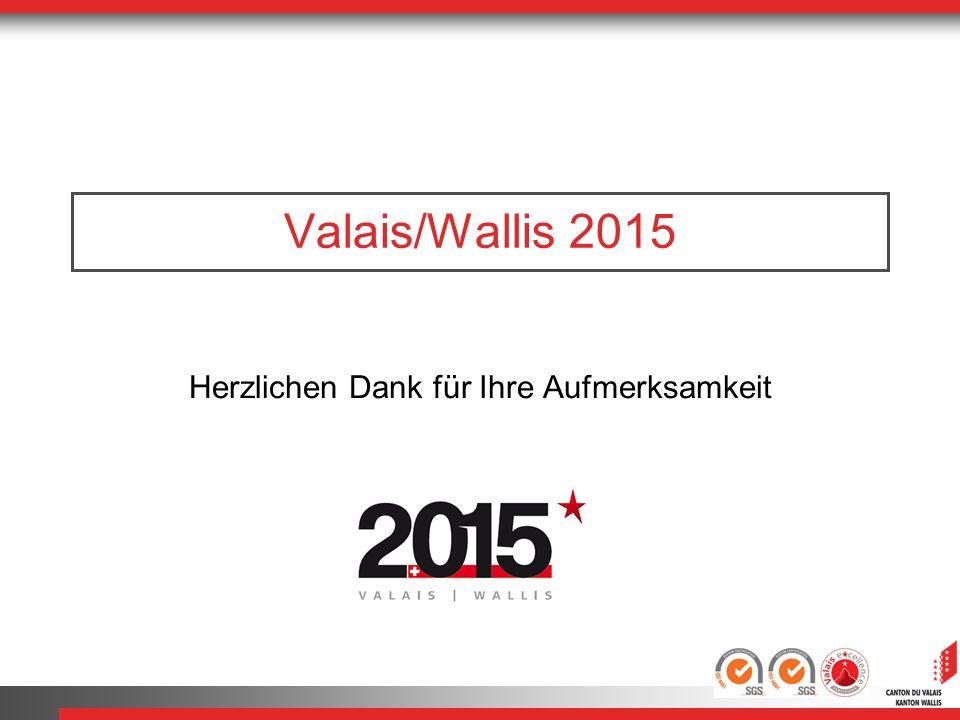 Valais/Wallis 2015 Herzlichen Dank für Ihre Aufmerksamkeit