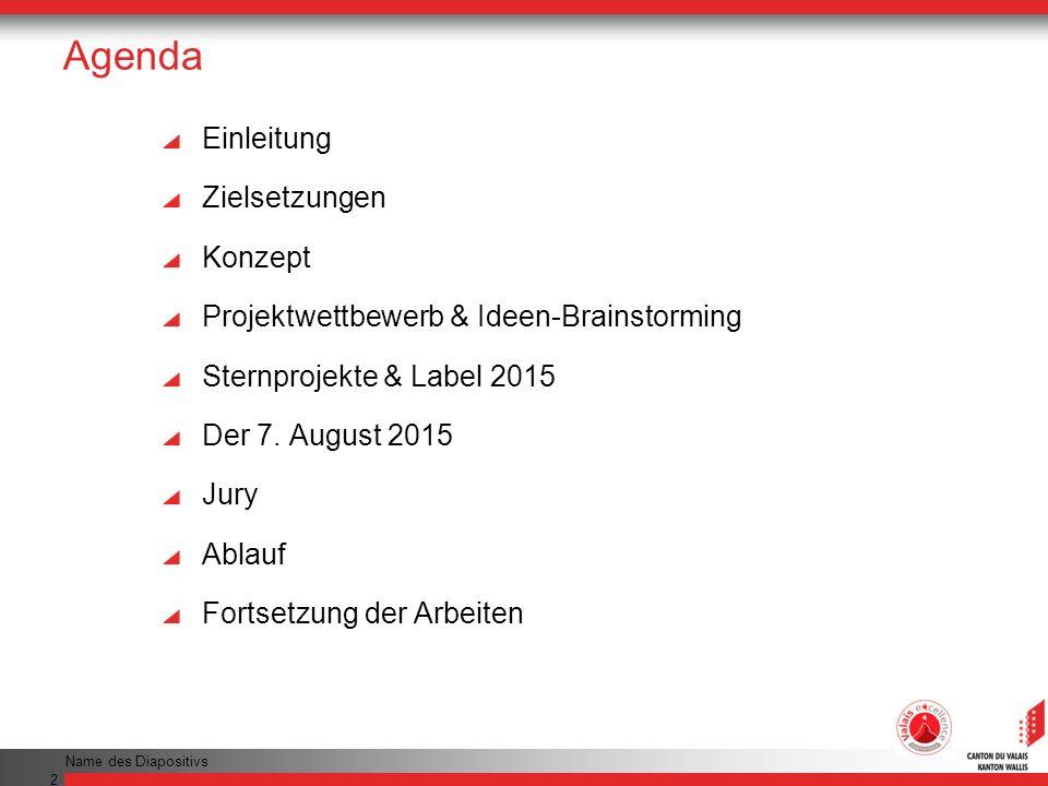 Name des Diapositivs 2 Agenda Einleitung Zielsetzungen Konzept Projektwettbewerb & Ideen-Brainstorming Sternprojekte & Label 2015 Der 7. August 2015 J