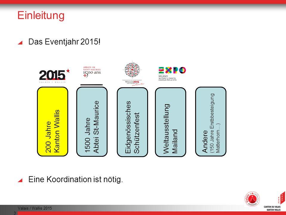 Valais / Wallis 2015 3 Einleitung Das Eventjahr 2015.