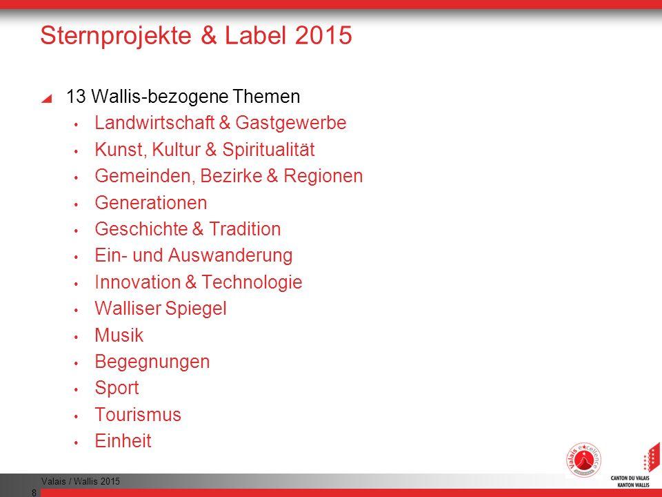 Valais / Wallis 2015 8 Sternprojekte & Label 2015 13 Wallis-bezogene Themen Landwirtschaft & Gastgewerbe Kunst, Kultur & Spiritualität Gemeinden, Bezi