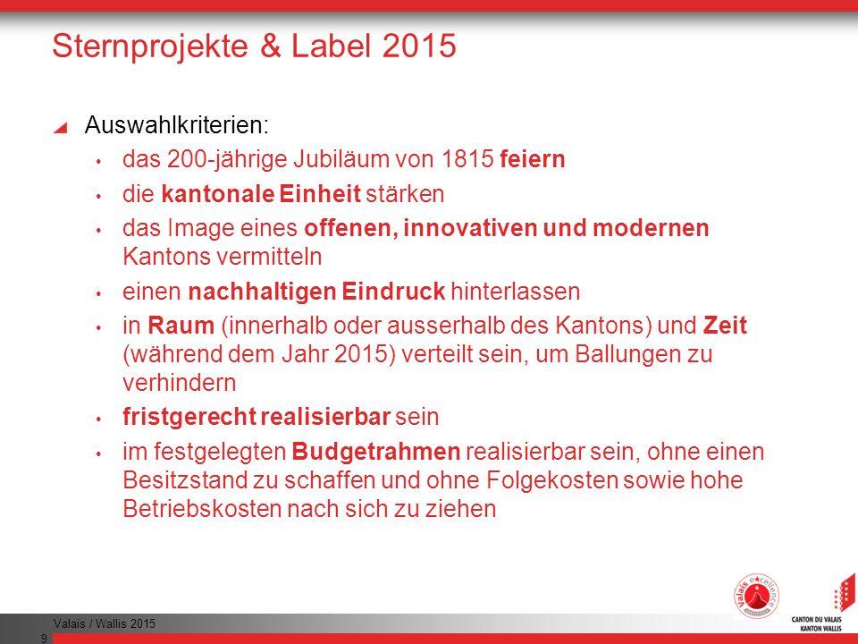 Valais / Wallis 2015 9 Sternprojekte & Label 2015 Auswahlkriterien: das 200-jährige Jubiläum von 1815 feiern die kantonale Einheit stärken das Image e