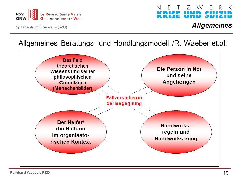 Allgemeines Reinhard Waeber, PZO 19 Allgemeines Beratungs- und Handlungsmodell /R.