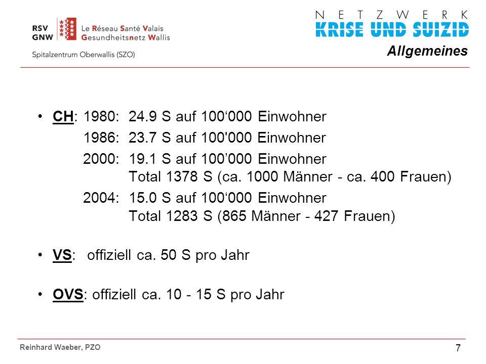 Allgemeines Reinhard Waeber, PZO 7 CH:1980: 24.9 S auf 100000 Einwohner 1986: 23.7 S auf 100 000 Einwohner 2000: 19.1 S auf 100000 Einwohner Total 1378 S (ca.