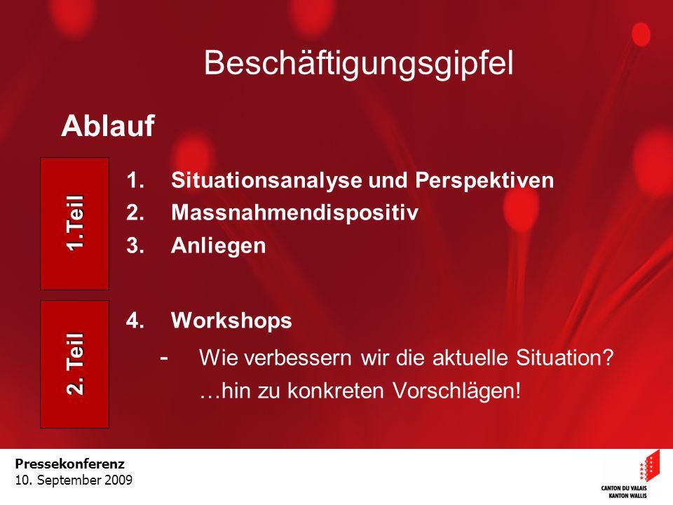 Optimisation de la Promotion économiqueOptimisation de la promotion économiquePressekonferenz 10.