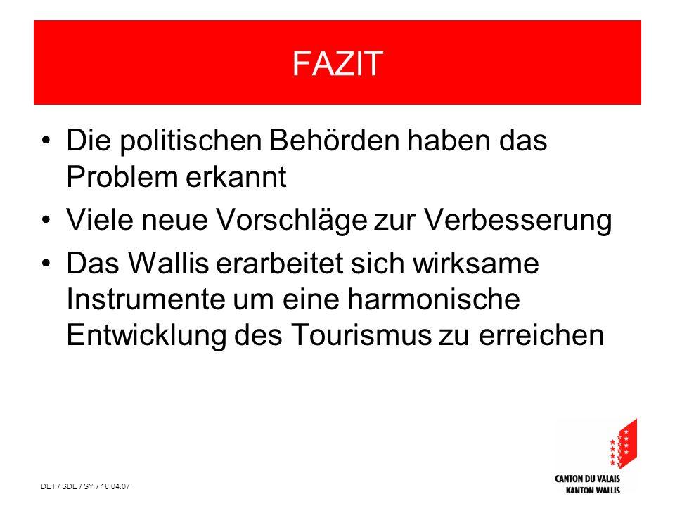 DET / SDE / SY / 18.04.07 FAZIT Die politischen Behörden haben das Problem erkannt Viele neue Vorschläge zur Verbesserung Das Wallis erarbeitet sich wirksame Instrumente um eine harmonische Entwicklung des Tourismus zu erreichen
