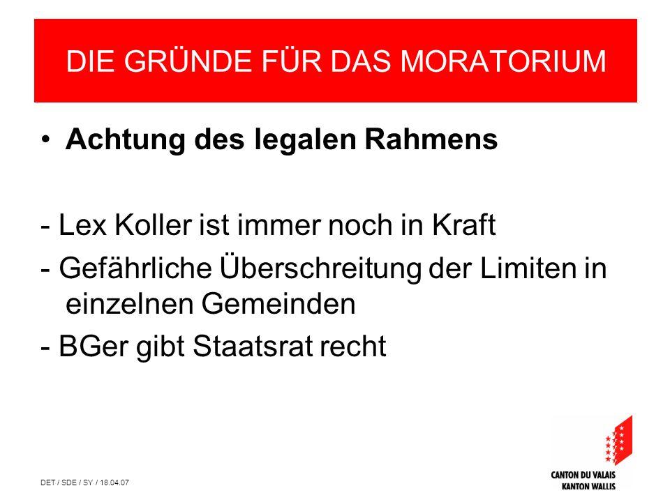 DET / SDE / SY / 18.04.07 DIE GRÜNDE FÜR DAS MORATORIUM Achtung des legalen Rahmens - Lex Koller ist immer noch in Kraft - Gefährliche Überschreitung der Limiten in einzelnen Gemeinden - BGer gibt Staatsrat recht