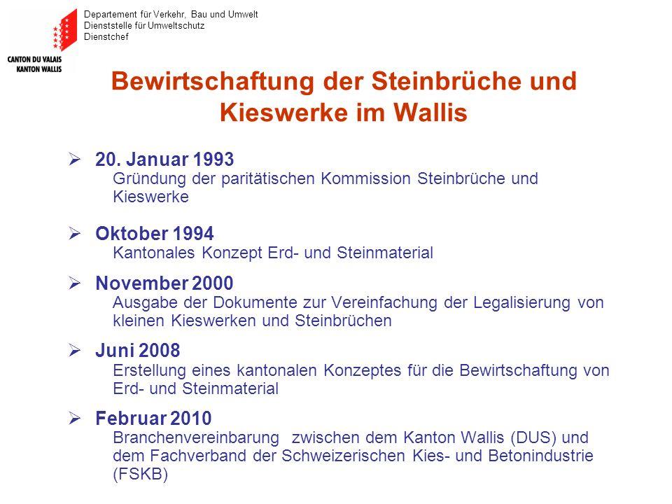 Departement für Verkehr, Bau und Umwelt Dienststelle für Umweltschutz Dienstchef Bewirtschaftung der Steinbrüche und Kieswerke im Wallis 20.