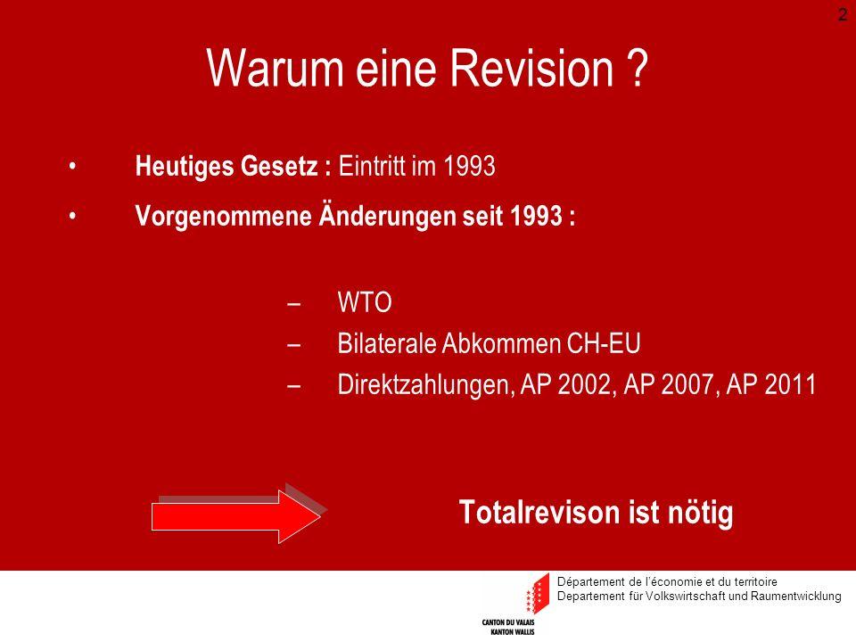 Département de léconomie et du territoire Departement für Volkswirtschaft und Raumentwicklung 2 Warum eine Revision .