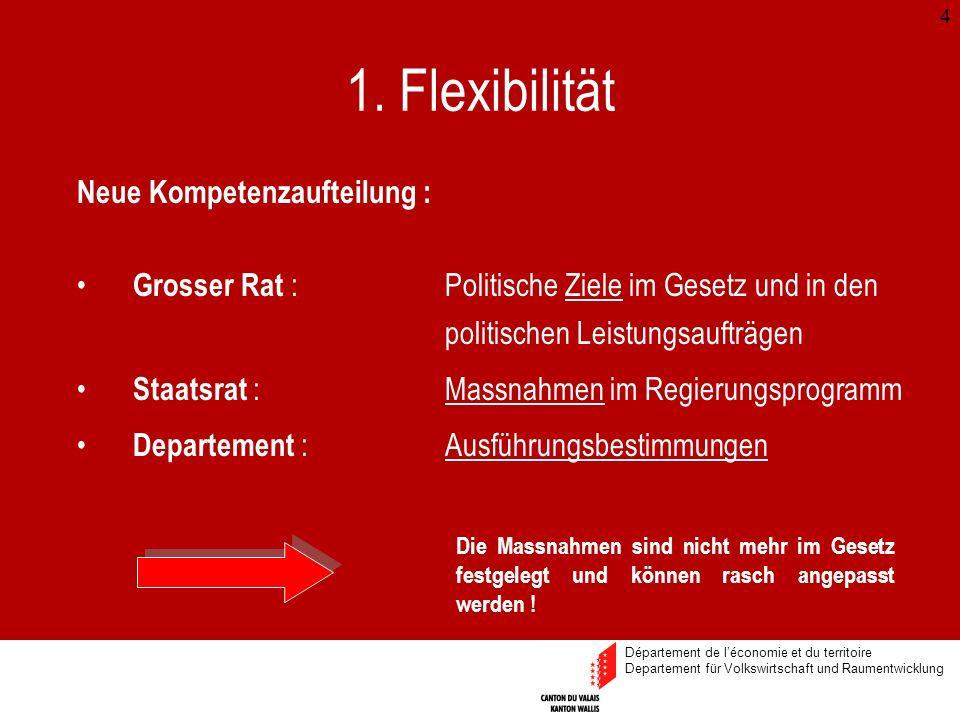 Département de léconomie et du territoire Departement für Volkswirtschaft und Raumentwicklung 4 1.