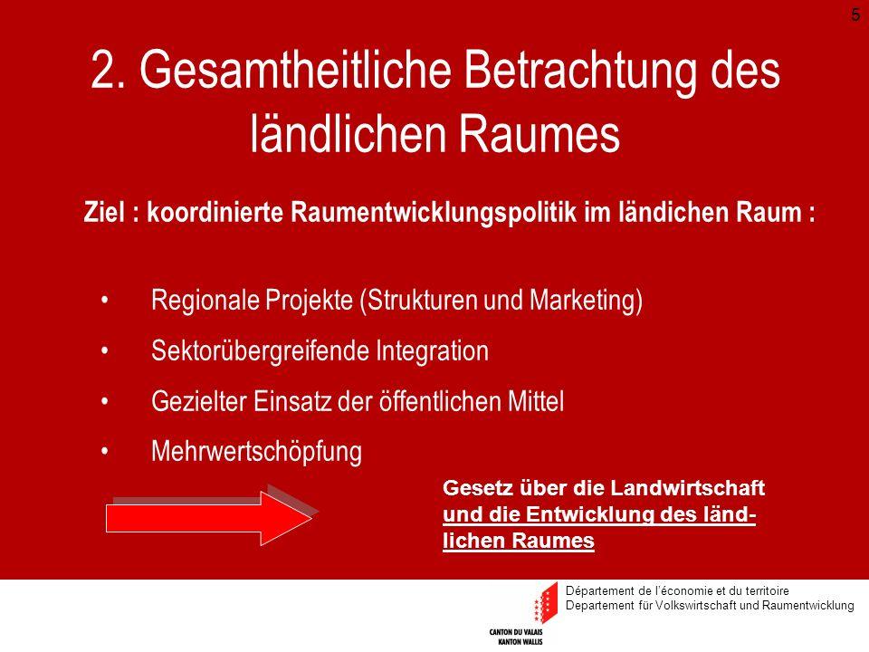 Département de léconomie et du territoire Departement für Volkswirtschaft und Raumentwicklung 5 2.