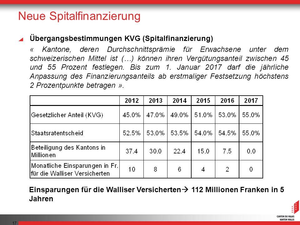 17 Neue Spitalfinanzierung Übergangsbestimmungen KVG (Spitalfinanzierung) « Kantone, deren Durchschnittsprämie für Erwachsene unter dem schweizerische