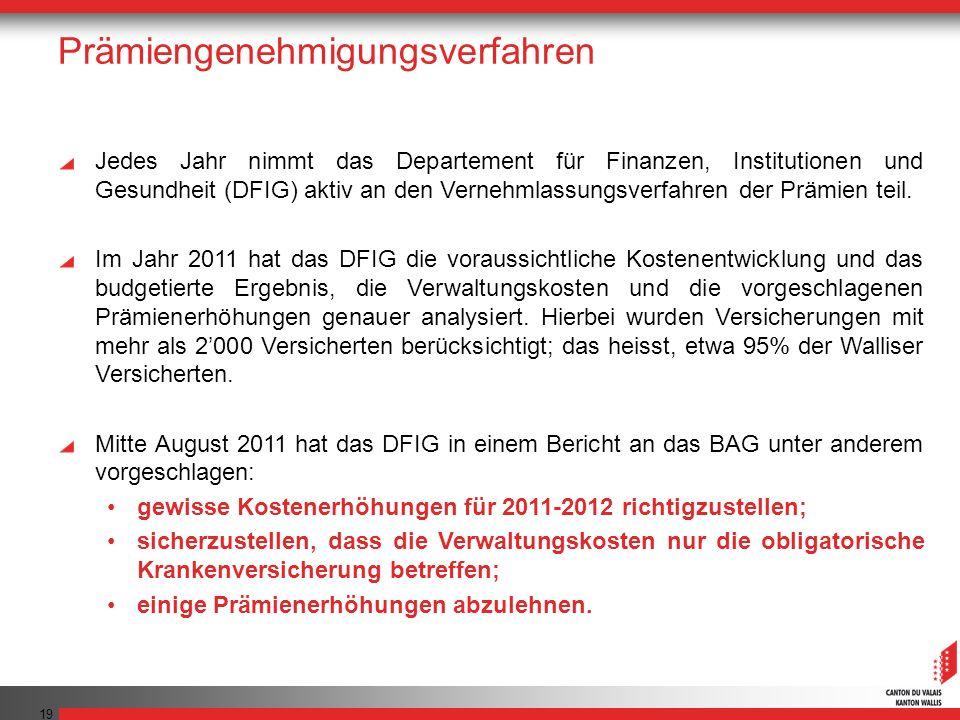 19 Prämiengenehmigungsverfahren Jedes Jahr nimmt das Departement für Finanzen, Institutionen und Gesundheit (DFIG) aktiv an den Vernehmlassungsverfahr