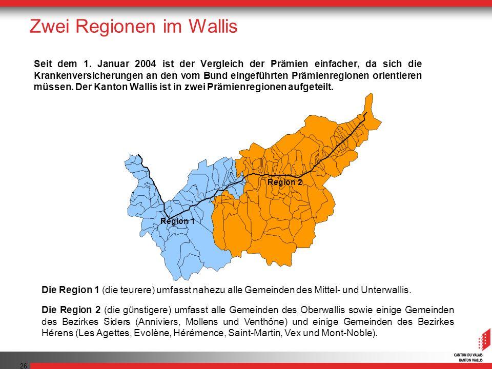 26 Seit dem 1. Januar 2004 ist der Vergleich der Prämien einfacher, da sich die Krankenversicherungen an den vom Bund eingeführten Prämienregionen ori