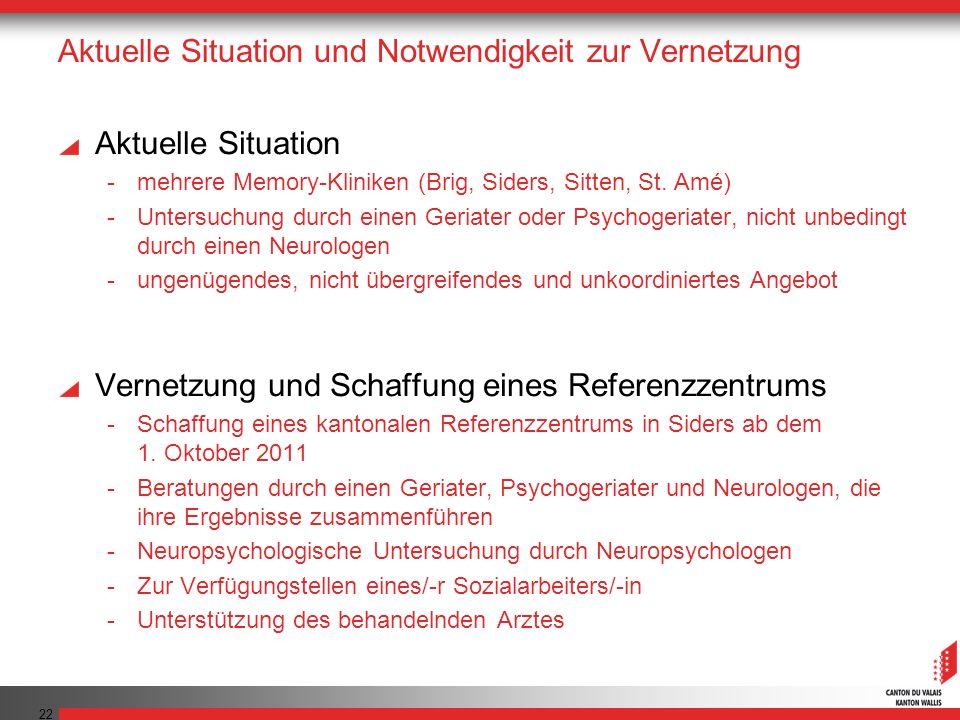 22 Aktuelle Situation und Notwendigkeit zur Vernetzung Aktuelle Situation -mehrere Memory-Kliniken (Brig, Siders, Sitten, St.