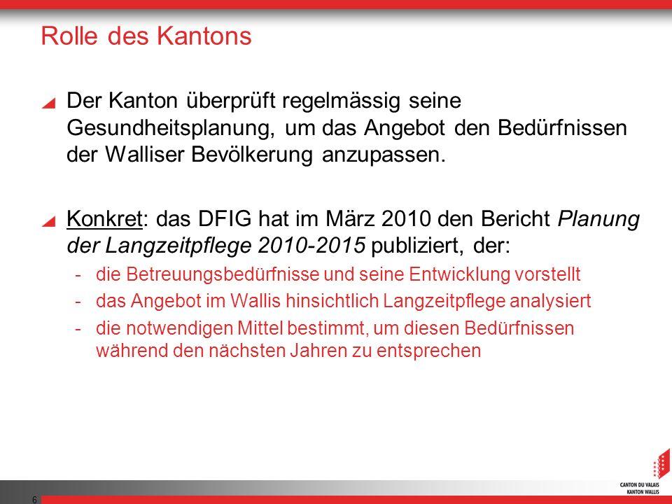 6 Rolle des Kantons Der Kanton überprüft regelmässig seine Gesundheitsplanung, um das Angebot den Bedürfnissen der Walliser Bevölkerung anzupassen.