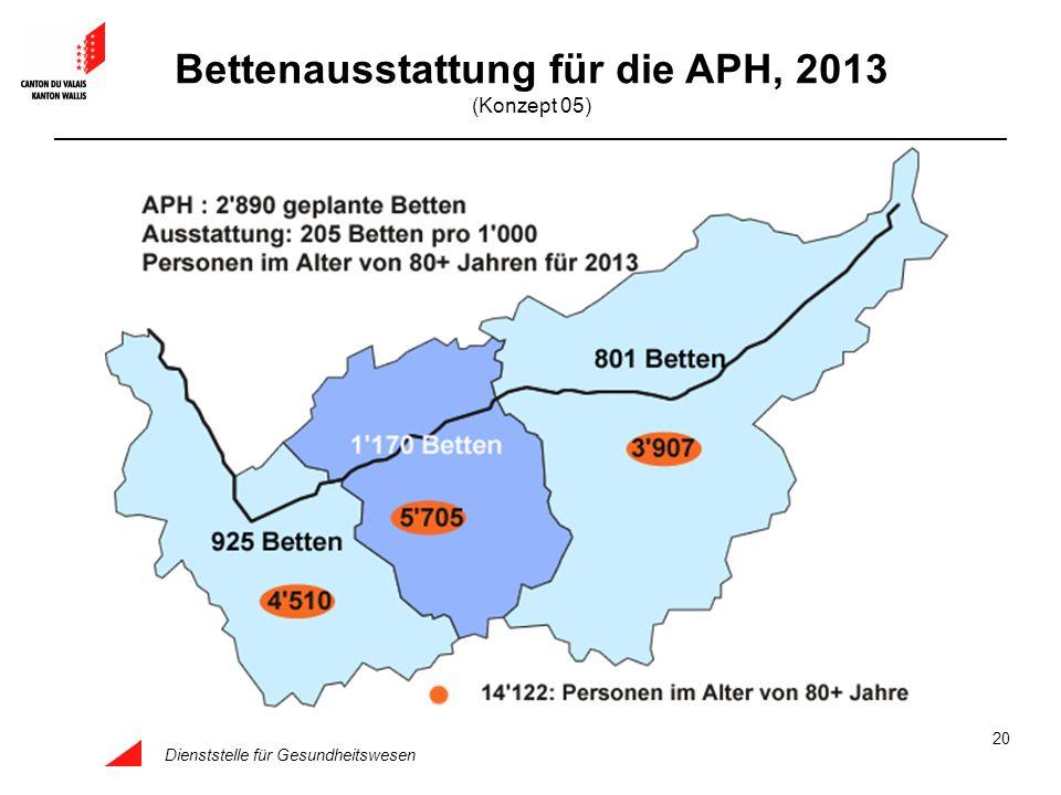 Dienststelle für Gesundheitswesen 20 Bettenausstattung für die APH, 2013 (Konzept 05)