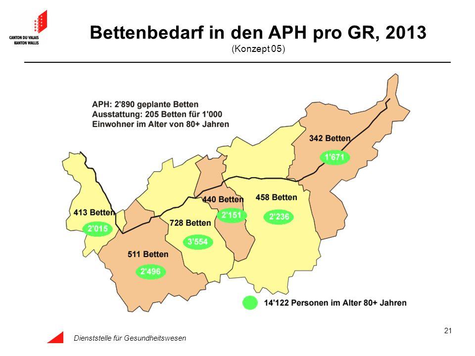 Dienststelle für Gesundheitswesen 21 Bettenbedarf in den APH pro GR, 2013 (Konzept 05)