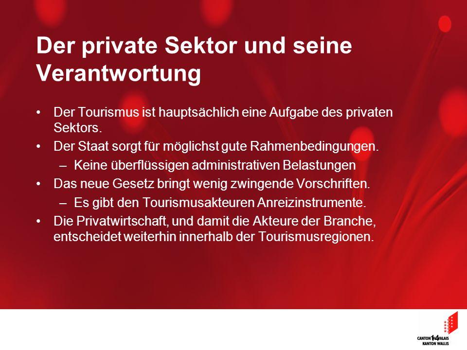 14 Der private Sektor und seine Verantwortung Der Tourismus ist hauptsächlich eine Aufgabe des privaten Sektors. Der Staat sorgt für möglichst gute Ra