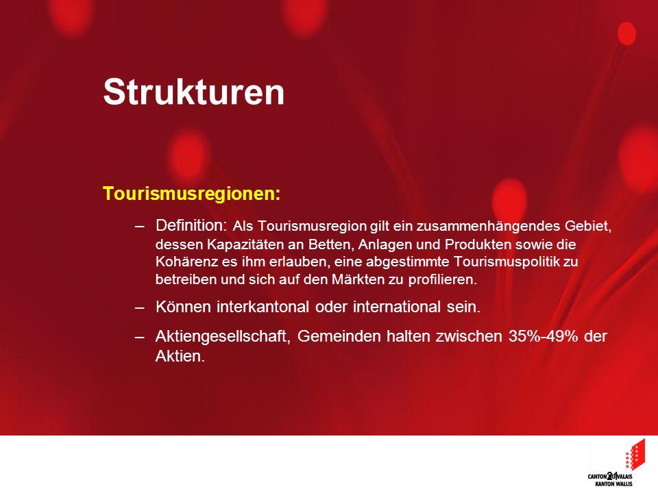 21 Strukturen Tourismusregionen: –Definition: Als Tourismusregion gilt ein zusammenhängendes Gebiet, dessen Kapazitäten an Betten, Anlagen und Produkten sowie die Kohärenz es ihm erlauben, eine abgestimmte Tourismuspolitik zu betreiben und sich auf den Märkten zu profilieren.