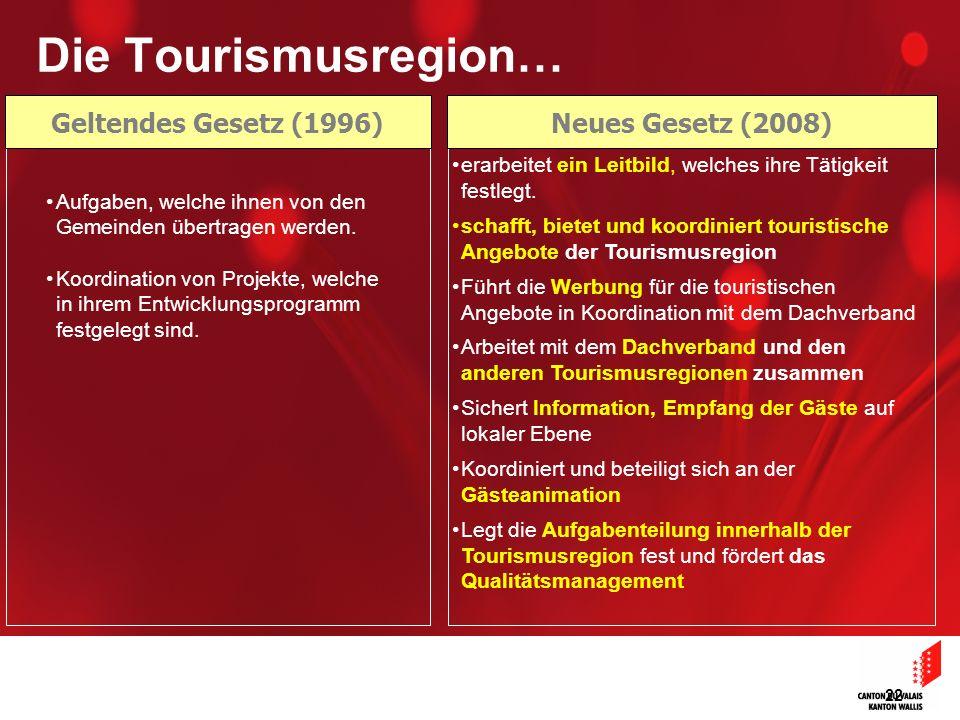 22 Die Tourismusregion… Aufgaben, welche ihnen von den Gemeinden übertragen werden.