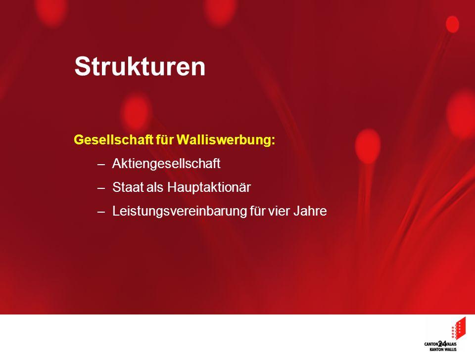 24 Gesellschaft für Walliswerbung: –Aktiengesellschaft –Staat als Hauptaktionär –Leistungsvereinbarung für vier Jahre Strukturen