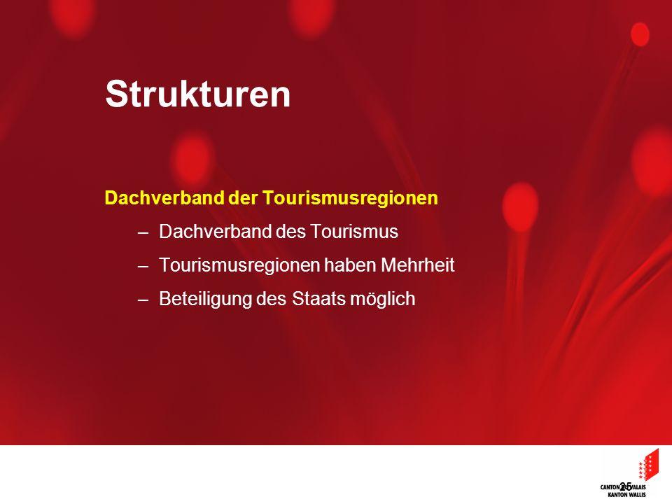 25 Dachverband der Tourismusregionen –Dachverband des Tourismus –Tourismusregionen haben Mehrheit –Beteiligung des Staats möglich Strukturen