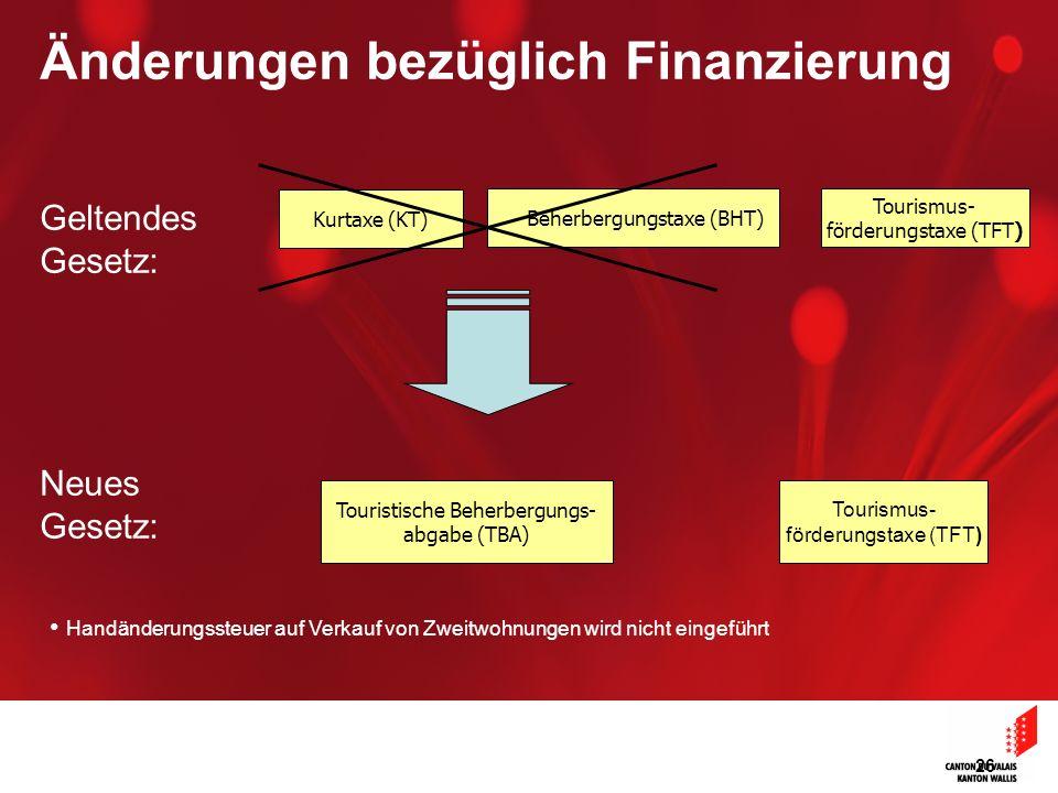 26 Kurtaxe (KT) Beherbergungstaxe (BHT) Tourismus- förderungstaxe (TFT) Touristische Beherbergungs- abgabe (TBA) Handänderungssteuer auf Verkauf von Z