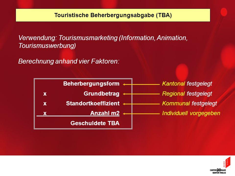 28 Beherbergungsform xGrundbetrag xStandortkoeffizient xAnzahl m2 Geschuldete TBA Touristische Beherbergungsabgabe (TBA) Kantonal festgelegt Regional festgelegt Kommunal festgelegt Individuell vorgegeben Verwendung: Tourismusmarketing (Information, Animation, Tourismuswerbung) Berechnung anhand vier Faktoren:
