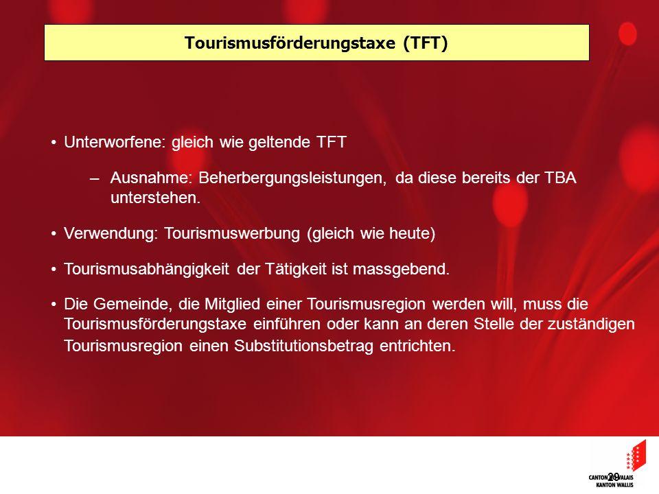 29 Unterworfene: gleich wie geltende TFT –Ausnahme: Beherbergungsleistungen, da diese bereits der TBA unterstehen. Verwendung: Tourismuswerbung (gleic