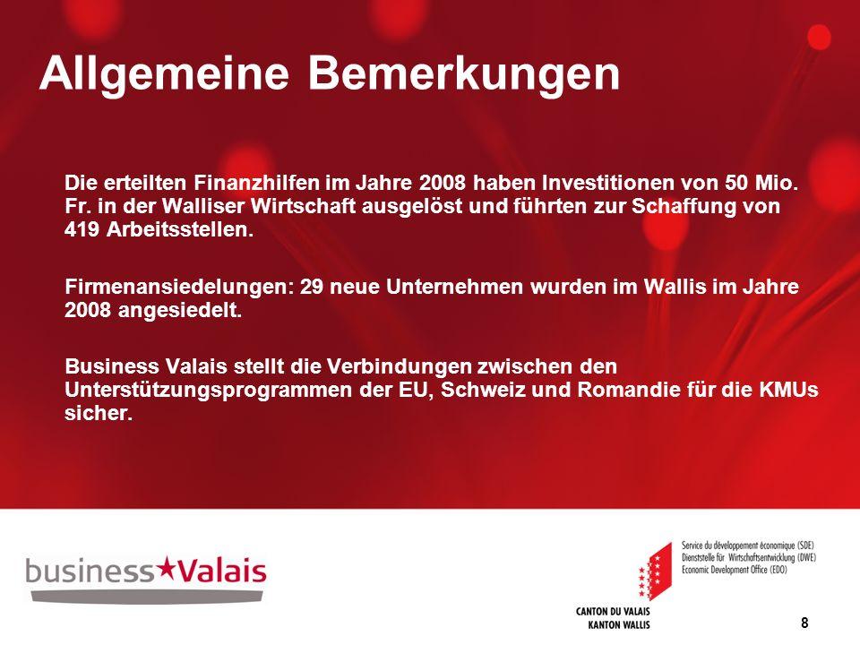 8 Allgemeine Bemerkungen Die erteilten Finanzhilfen im Jahre 2008 haben Investitionen von 50 Mio. Fr. in der Walliser Wirtschaft ausgelöst und führten