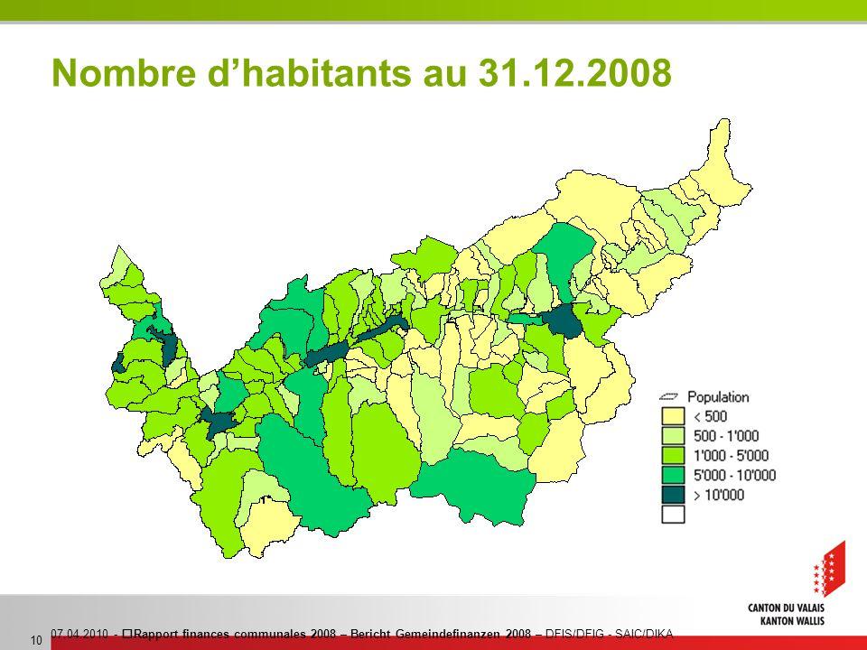 07.04.2010 - Rapport finances communales 2008 – Bericht Gemeindefinanzen 2008 – DFIS/DFIG - SAIC/DIKA 10 Nombre dhabitants au 31.12.2008