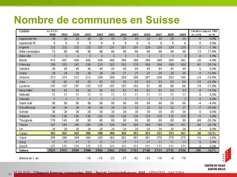 07.04.2010 - Rapport finances communales 2008 – Bericht Gemeindefinanzen 2008 – DFIS/DFIG - SAIC/DIKA 11 Nombre de communes en Suisse