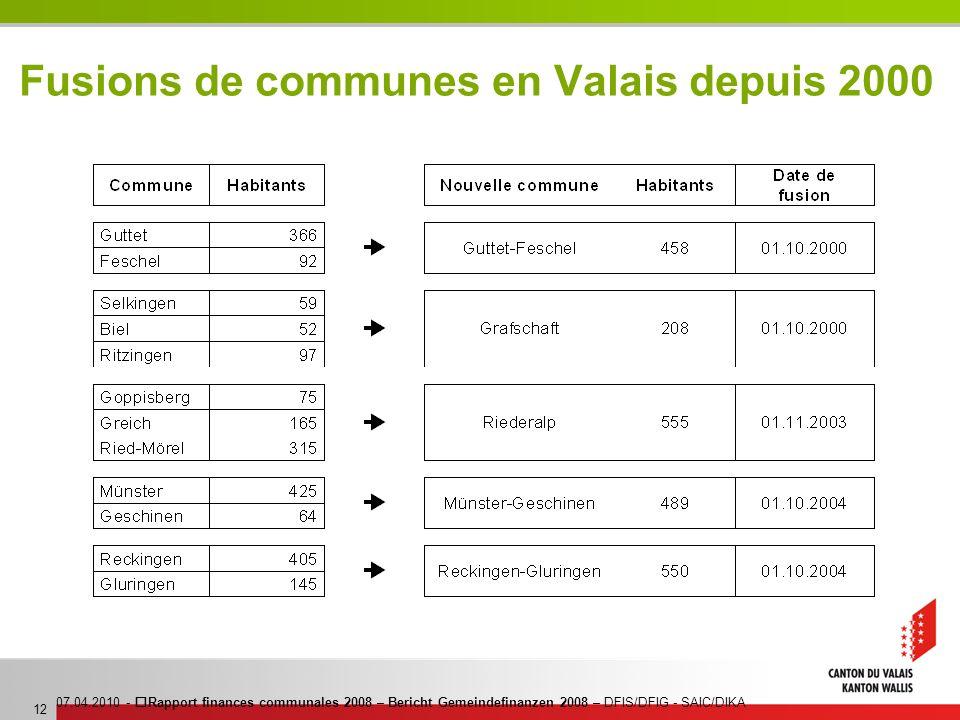 07.04.2010 - Rapport finances communales 2008 – Bericht Gemeindefinanzen 2008 – DFIS/DFIG - SAIC/DIKA 12 Fusions de communes en Valais depuis 2000