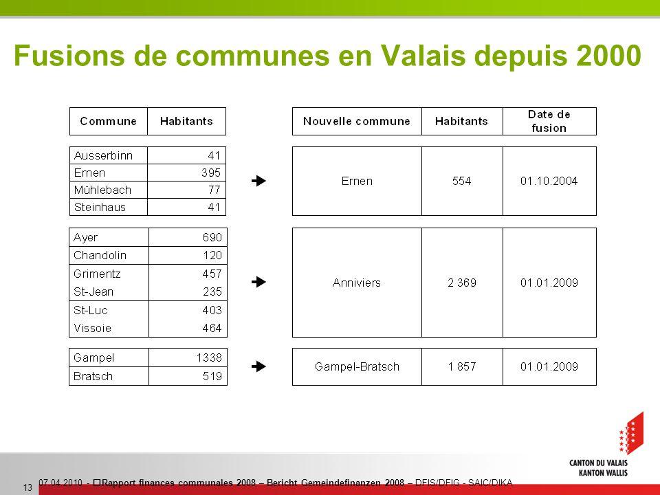 07.04.2010 - Rapport finances communales 2008 – Bericht Gemeindefinanzen 2008 – DFIS/DFIG - SAIC/DIKA 13 Fusions de communes en Valais depuis 2000