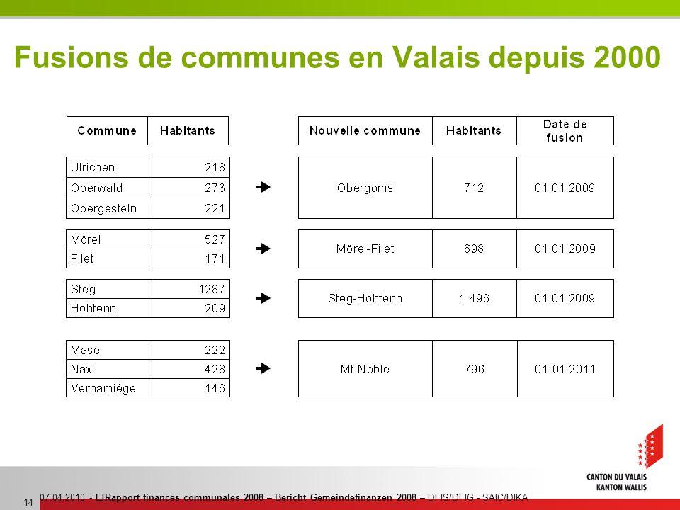 07.04.2010 - Rapport finances communales 2008 – Bericht Gemeindefinanzen 2008 – DFIS/DFIG - SAIC/DIKA 14 Fusions de communes en Valais depuis 2000