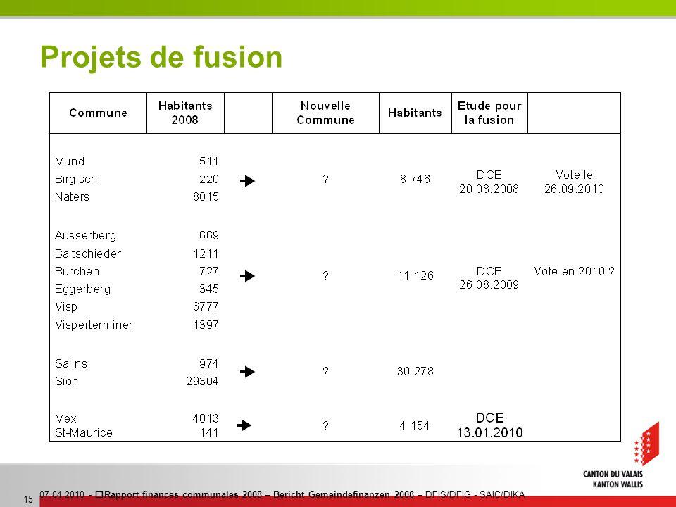 07.04.2010 - Rapport finances communales 2008 – Bericht Gemeindefinanzen 2008 – DFIS/DFIG - SAIC/DIKA 15 Projets de fusion
