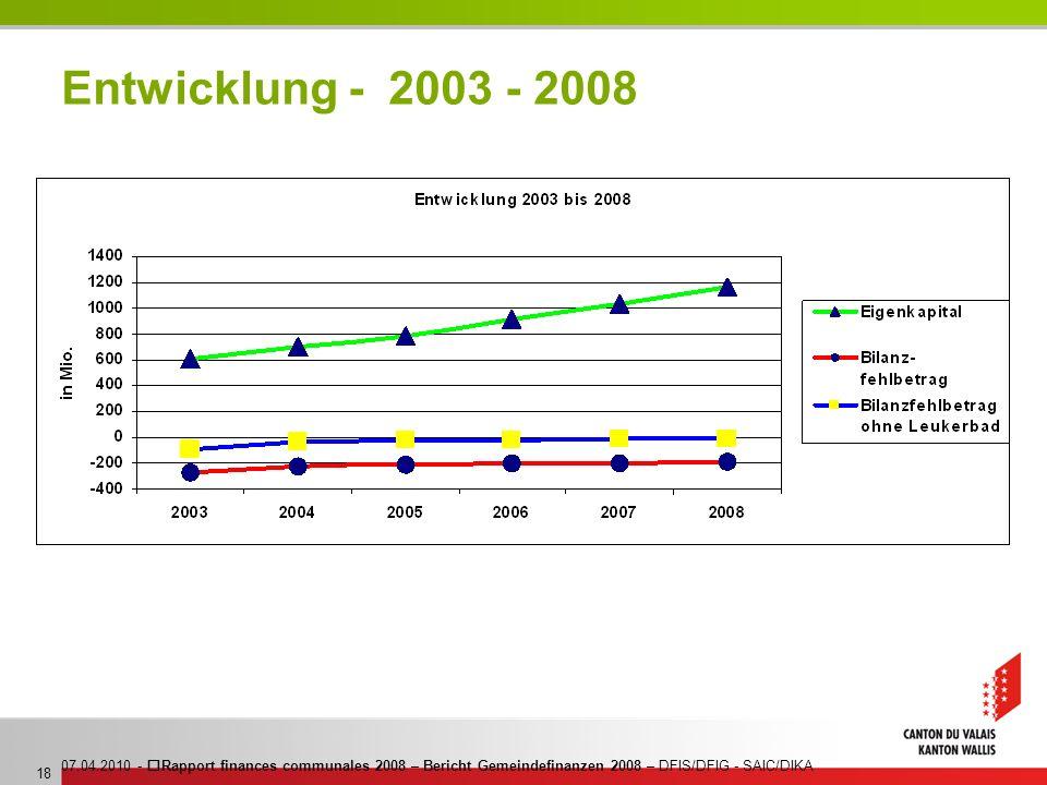 07.04.2010 - Rapport finances communales 2008 – Bericht Gemeindefinanzen 2008 – DFIS/DFIG - SAIC/DIKA 18 Entwicklung - 2003 - 2008