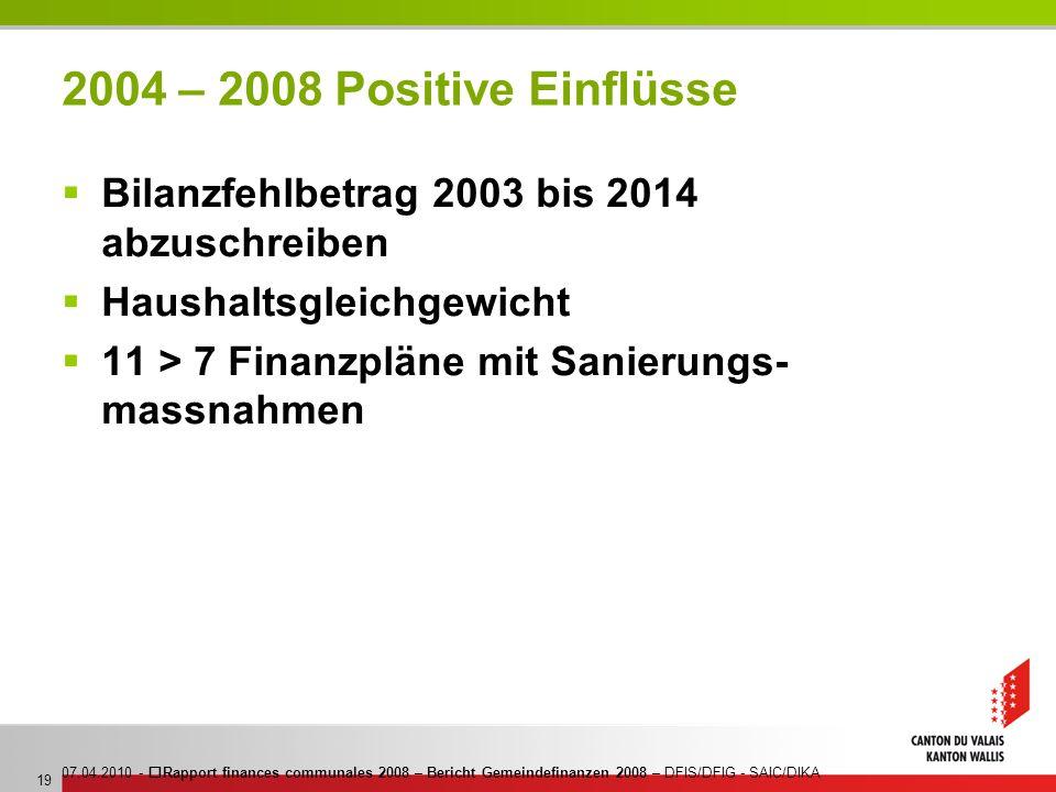 07.04.2010 - Rapport finances communales 2008 – Bericht Gemeindefinanzen 2008 – DFIS/DFIG - SAIC/DIKA 19 2004 – 2008 Positive Einflüsse Bilanzfehlbetr