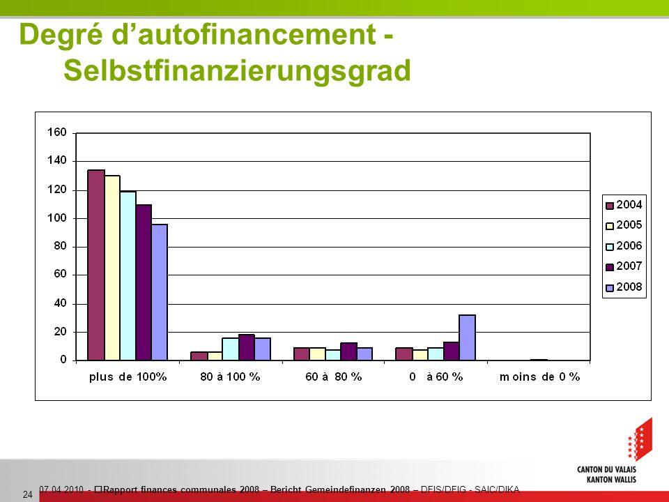 07.04.2010 - Rapport finances communales 2008 – Bericht Gemeindefinanzen 2008 – DFIS/DFIG - SAIC/DIKA 24 Degré dautofinancement - Selbstfinanzierungsg