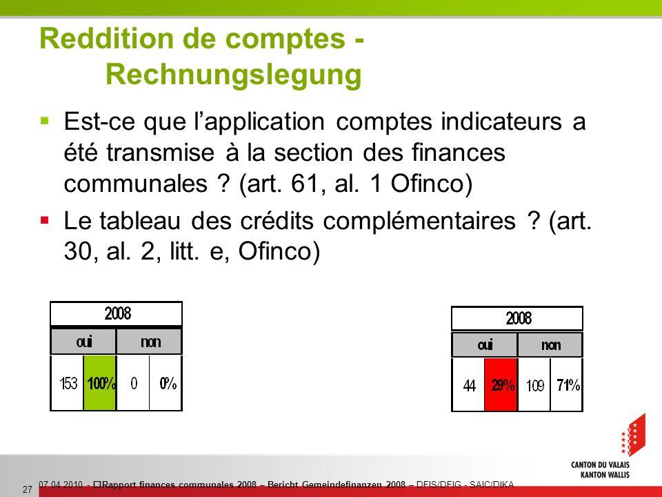 07.04.2010 - Rapport finances communales 2008 – Bericht Gemeindefinanzen 2008 – DFIS/DFIG - SAIC/DIKA 27 Reddition de comptes - Rechnungslegung Est-ce