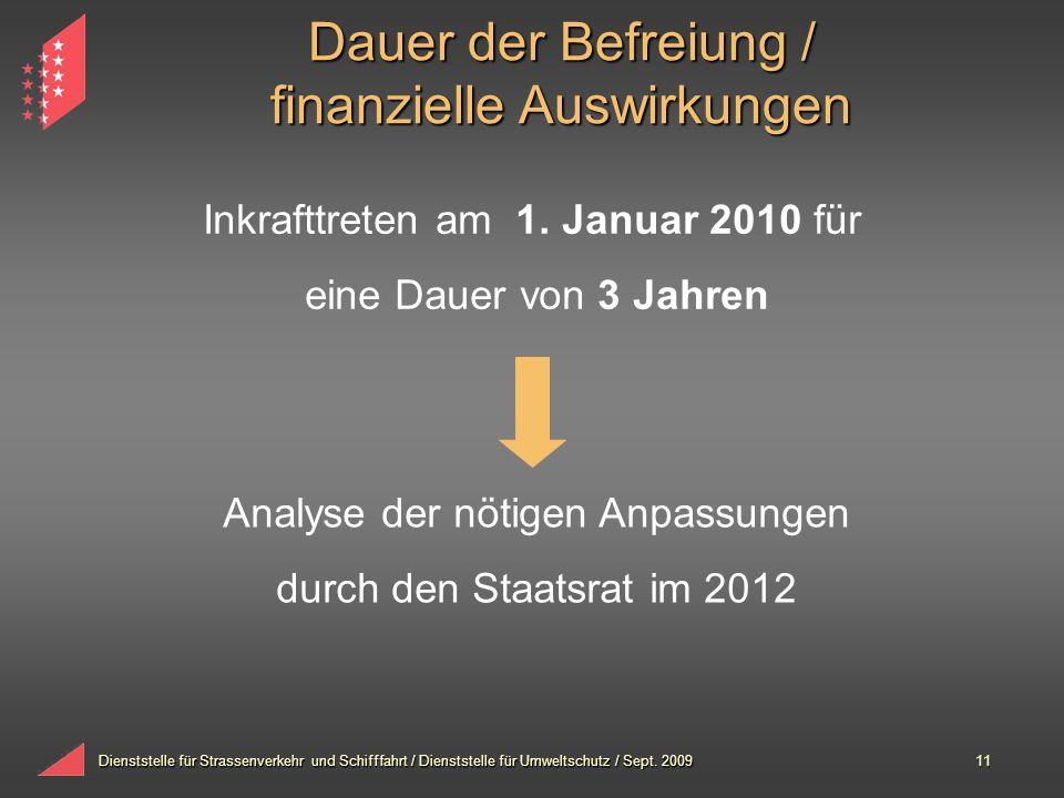 Dienststelle für Strassenverkehr und Schifffahrt / Dienststelle für Umweltschutz / Sept. 200911 Dauer der Befreiung / finanzielle Auswirkungen Inkraft