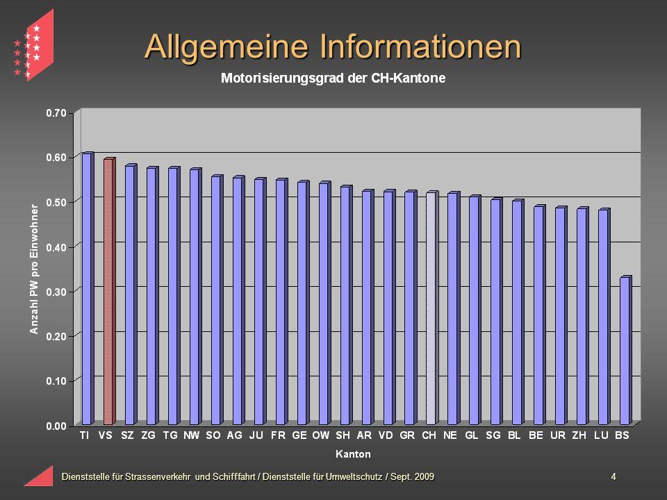 Dienststelle für Strassenverkehr und Schifffahrt / Dienststelle für Umweltschutz / Sept. 20094 Allgemeine Informationen