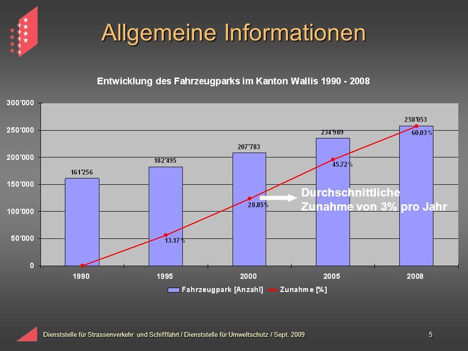 Dienststelle für Strassenverkehr und Schifffahrt / Dienststelle für Umweltschutz / Sept. 20095 Allgemeine Informationen Durchschnittliche Zunahme von