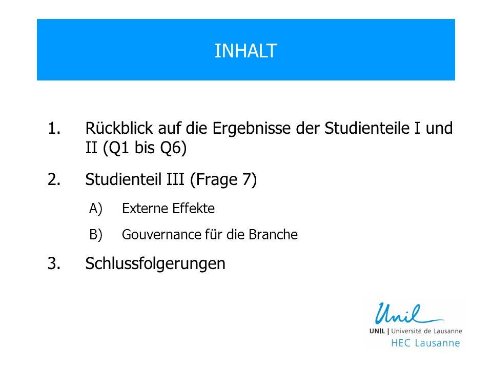 1.Rückblick auf die Ergebnisse der Studienteile I und II (Q1 bis Q6) 2.Studienteil III (Frage 7) A)Externe Effekte B)Gouvernance für die Branche 3.Schlussfolgerungen INHALT
