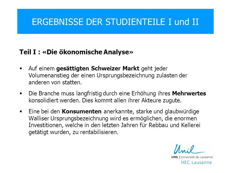 Teil I : «Die ökonomische Analyse» Auf einem gesättigten Schweizer Markt geht jeder Volumenanstieg der einen Ursprungsbezeichnung zulasten der anderen von statten.