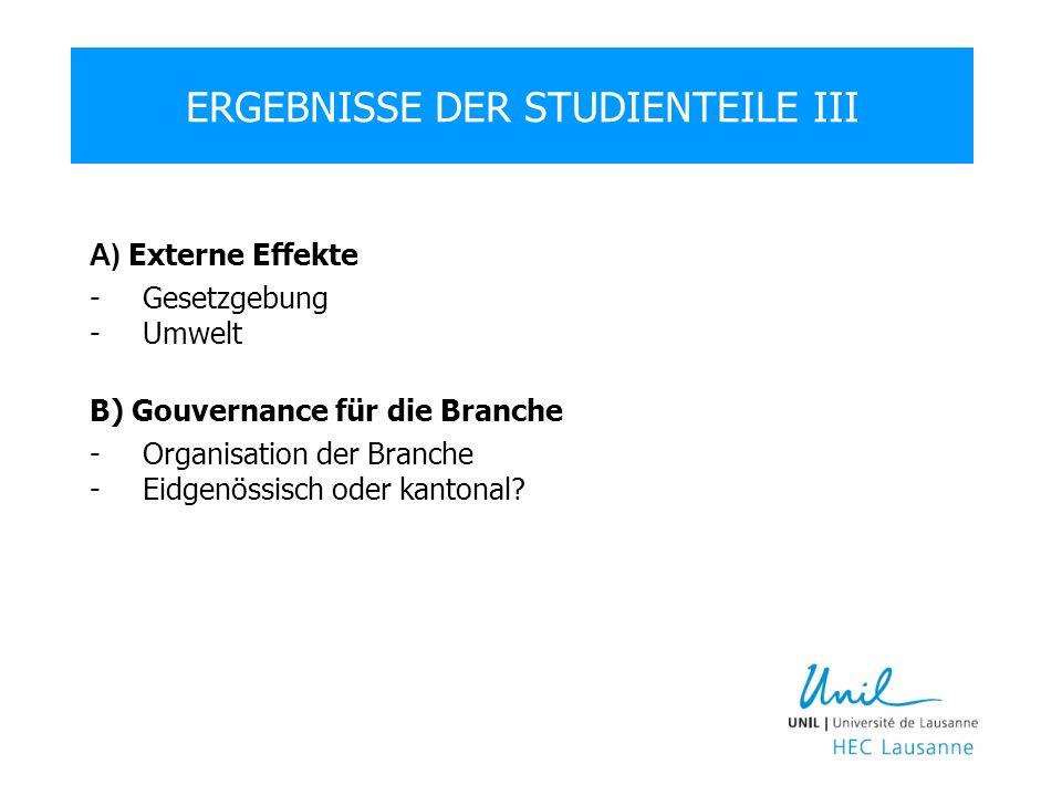 A) Externe Effekte -Gesetzgebung -Umwelt B) Gouvernance für die Branche -Organisation der Branche -Eidgenössisch oder kantonal.