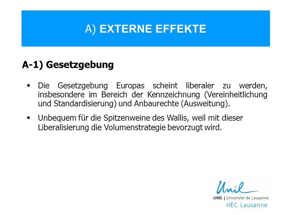 A) EXTERNE EFFEKTE Die Gesetzgebung Europas scheint liberaler zu werden, insbesondere im Bereich der Kennzeichnung (Vereinheitlichung und Standardisierung) und Anbaurechte (Ausweitung).