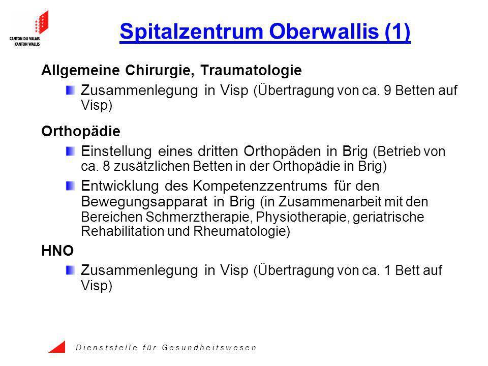 D i e n s t s t e l l e f ü r G e s u n d h e i t s w e s e n Spitalzentrum Oberwallis (1) Allgemeine Chirurgie, Traumatologie Zusammenlegung in Visp (Übertragung von ca.